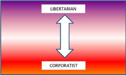 Political diagram 2