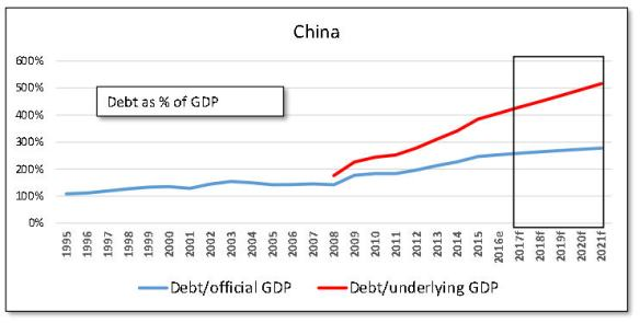 China bespoke 4 debt ratiosjpg_Page1