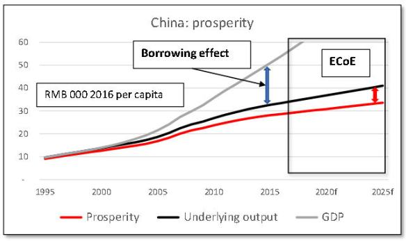 China prosperity Oct 2017jpg_Page1