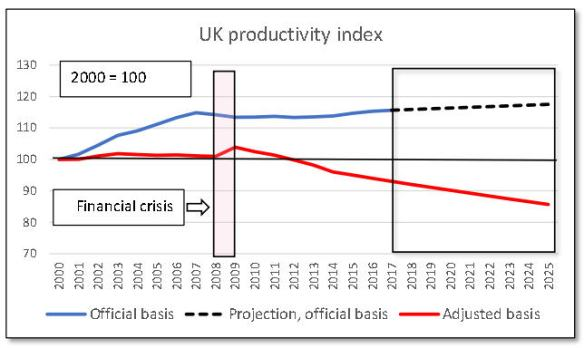 114 UK productivity 02jpg_Page1