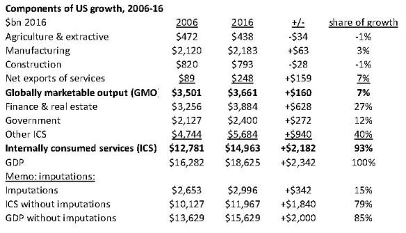 #117 US GMO and ICS 2006-16jpg_Page1