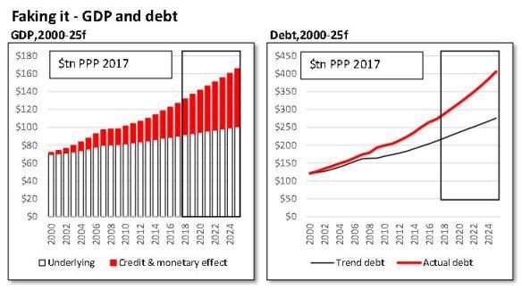 GDP & clean debtjpg_Page1