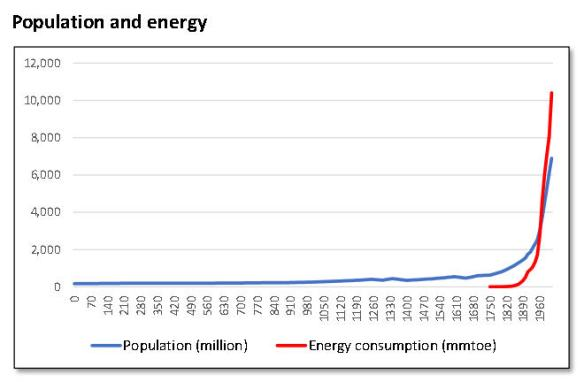 Population and energyjpg_Page1