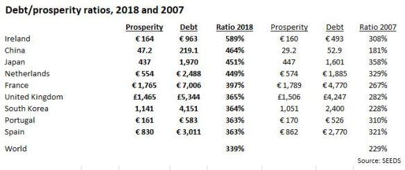 Risk 02 debt