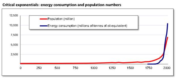 Energy & populationjpg_Page1