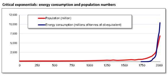 Energy & populationjpg_Page1