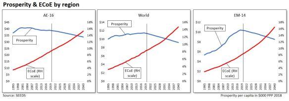 #169 03 prosperity regional