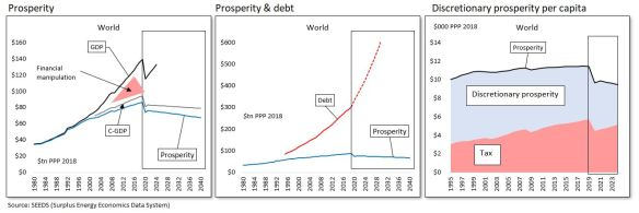 175-7 world prosperity debt tax